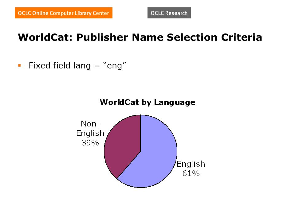 WorldCat: Publisher Name Selection Criteria Fixed field lang = eng