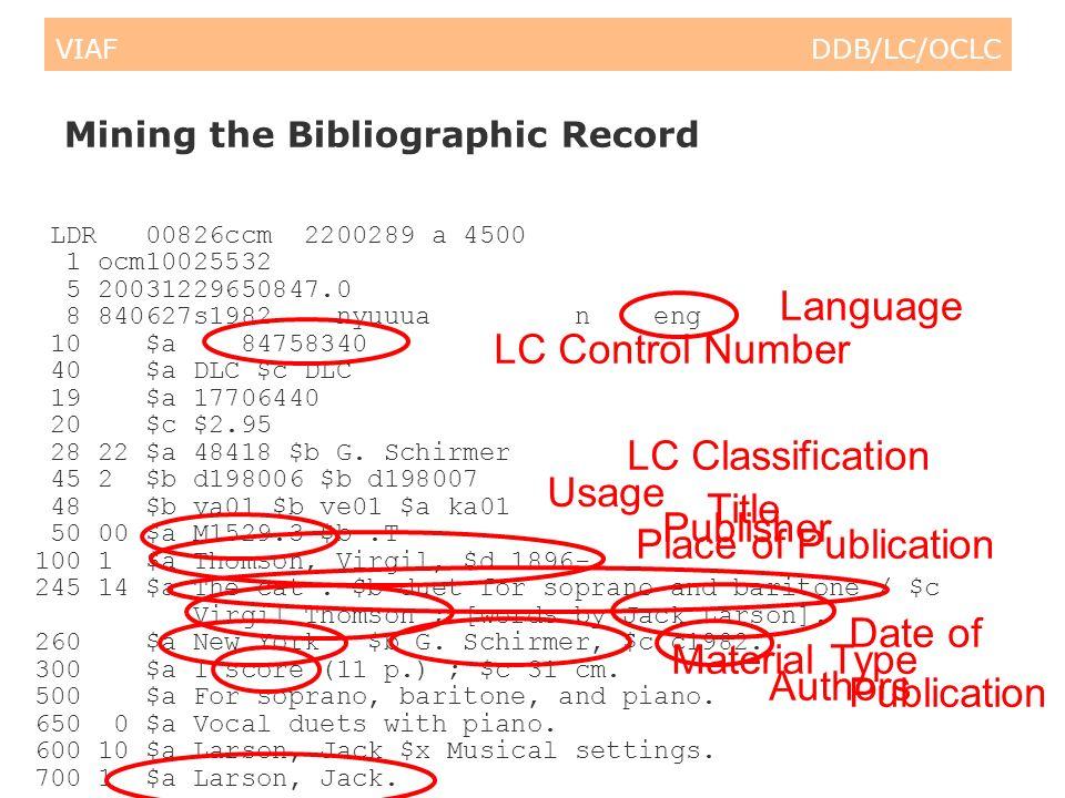 VIAF DDB/LC/OCLC Mining the Bibliographic Record LDR 00826ccm 2200289 a 4500 1 ocm10025532 5 20031229650847.0 8 840627s1982 nyuuua n eng 10 $a 84758340 40 $a DLC $c DLC 19 $a 17706440 20 $c $2.95 28 22 $a 48418 $b G.