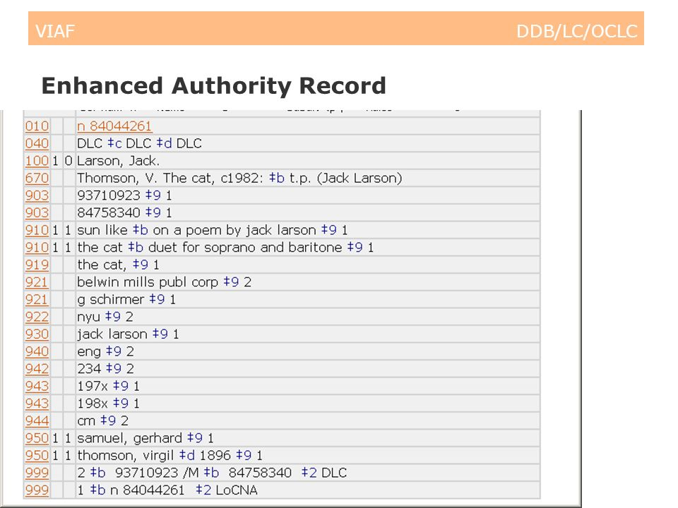 VIAF DDB/LC/OCLC Enhanced Authority Record