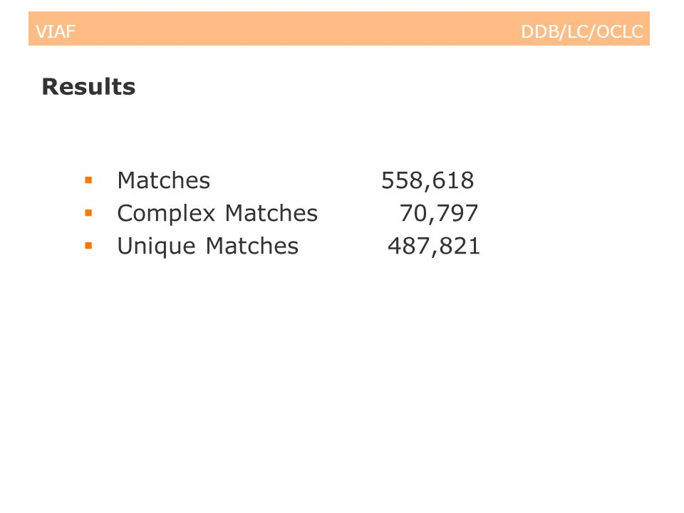 VIAF DDB/LC/OCLC Results Matches 558,618 Complex Matches 70,797 Unique Matches 487,821