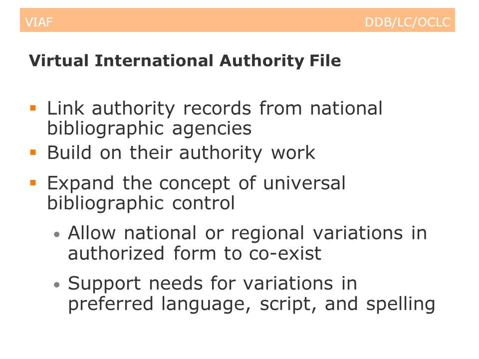 VIAF DDB/LC/OCLC Enhanced Authority Record