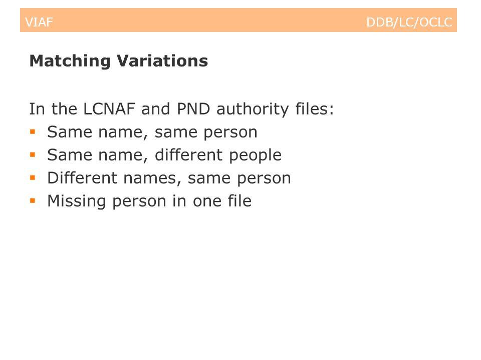 VIAF DDB/LC/OCLC DDB Names Established Names 2,659,276 Names from Bib Records 2,319,829 Uncontrolled (Undifd) Names 306,211 Orphaned Names 645,658 Active Established Names 2,013,618