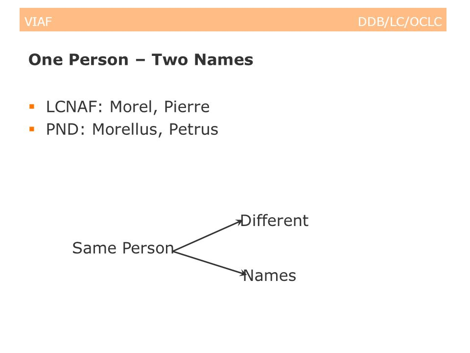 VIAF DDB/LC/OCLC One Person – Two Names LCNAF: Morel, Pierre PND: Morellus, Petrus Same Person Different Names