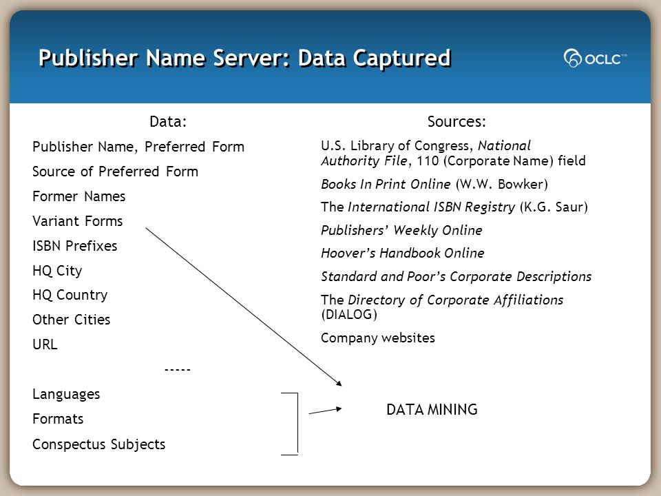 Publisher Name Server: Data Captured Data: Publisher Name, Preferred Form Source of Preferred Form Former Names Variant Forms ISBN Prefixes HQ City HQ