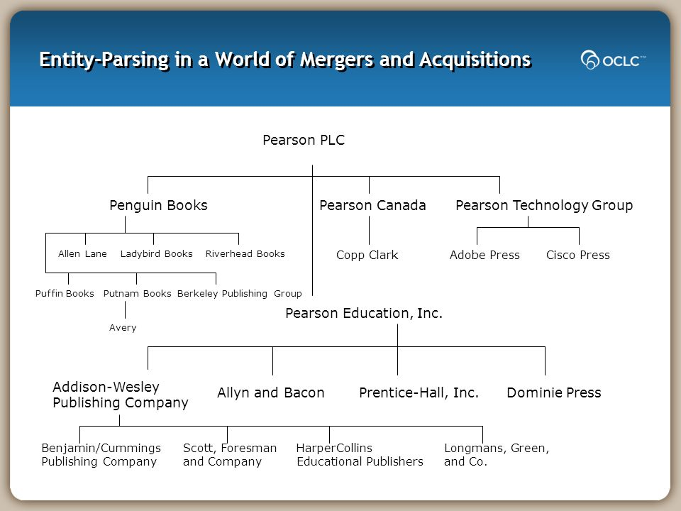 Entity-Parsing in a World of Mergers and Acquisitions Prentice-Hall, Inc. Pearson Education, Inc. Addison-Wesley Publishing Company Allyn and BaconDom