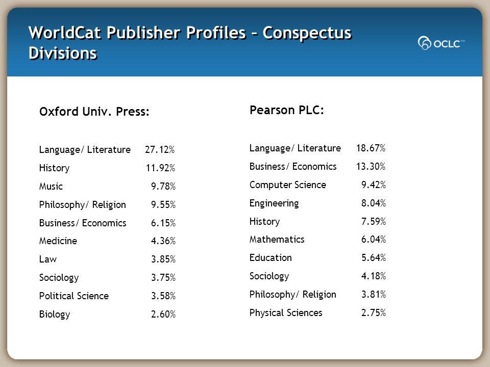 WorldCat Publisher Profiles – Conspectus Divisions Oxford Univ. Press: Language/ Literature 27.12% History 11.92% Music 9.78% Philosophy/ Religion 9.5