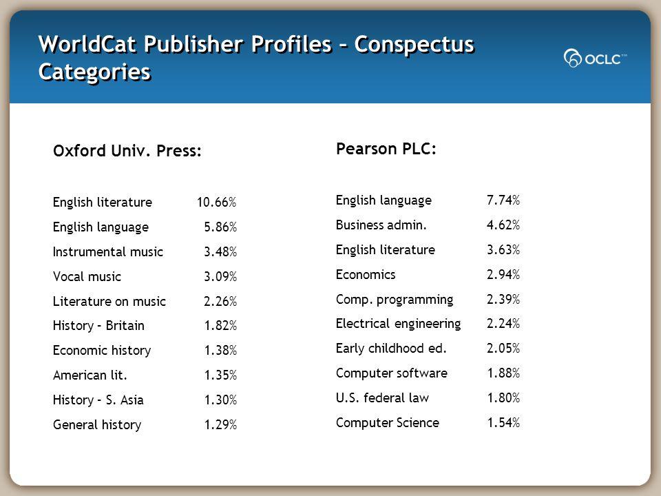 WorldCat Publisher Profiles – Conspectus Categories Oxford Univ. Press: English literature 10.66% English language 5.86% Instrumental music 3.48% Voca