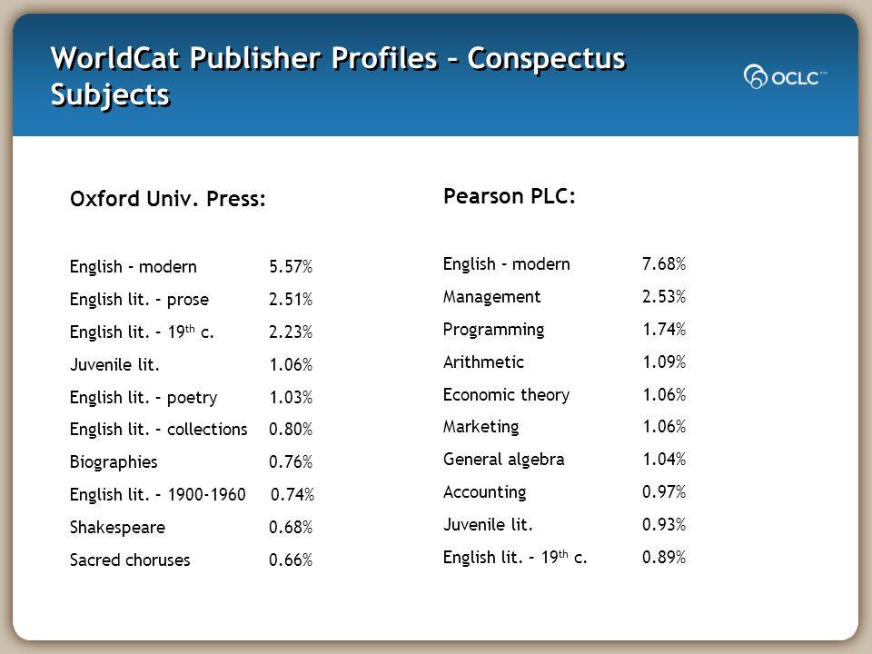 WorldCat Publisher Profiles – Conspectus Subjects Oxford Univ. Press: English – modern 5.57% English lit. – prose 2.51% English lit. – 19 th c. 2.23%