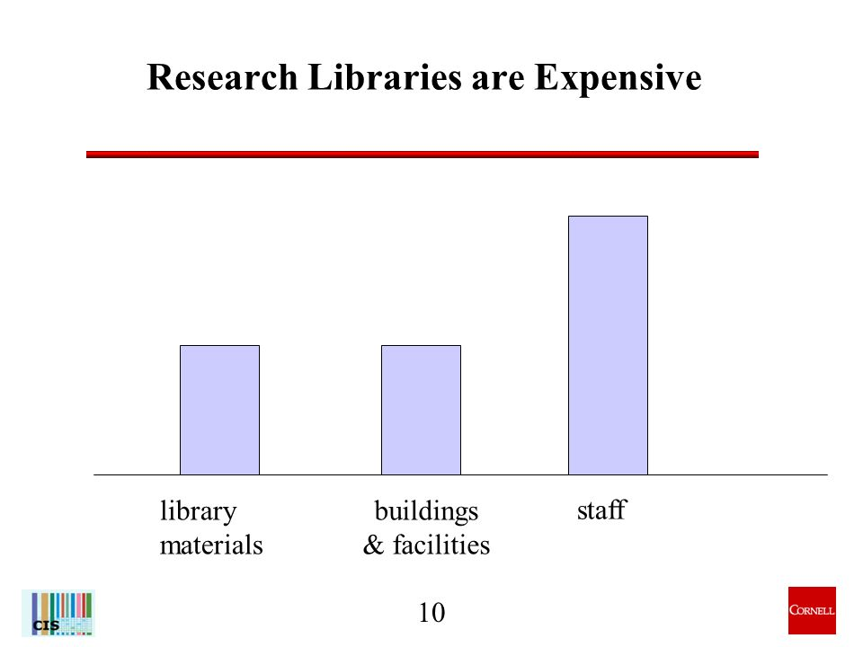 10 Research Libraries are Expensive library materials buildings & facilities staff