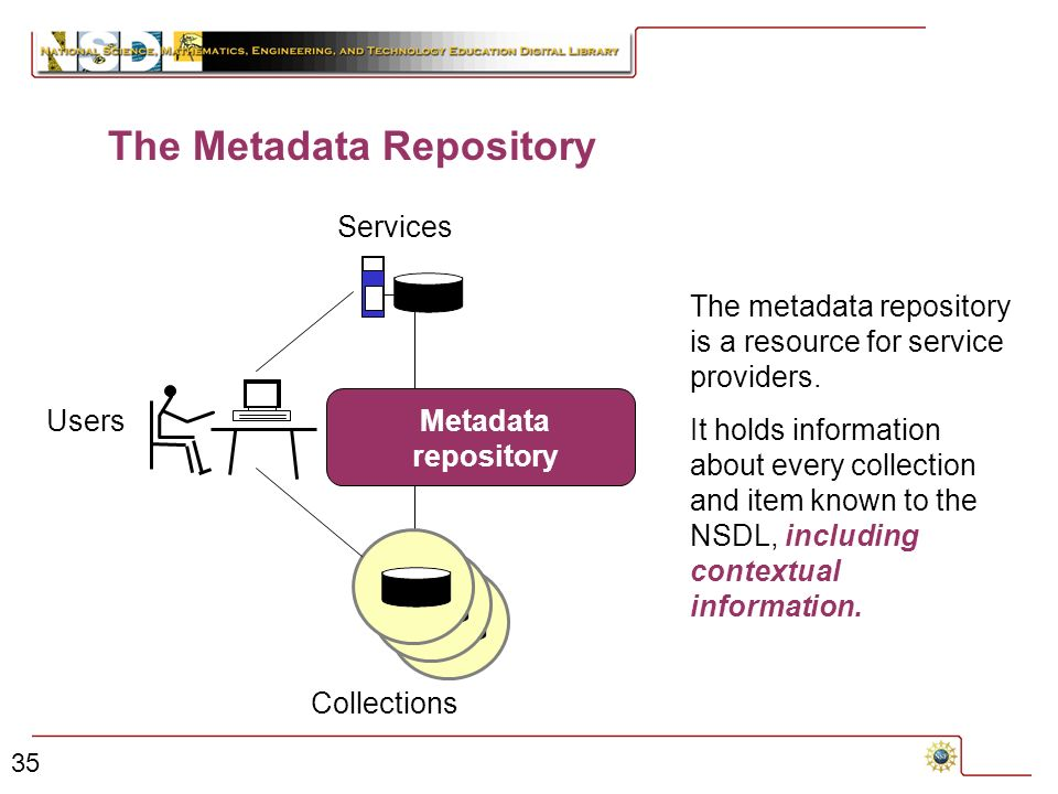 35 Users Collections Metadata repository The Metadata Repository Services The metadata repository is a resource for service providers.