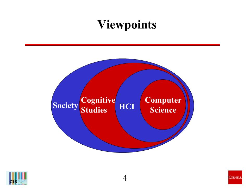 4 Society Cognitive Studies HCI Viewpoints Computer Science