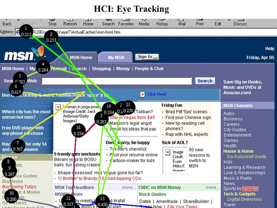 5 HCI: Eye Tracking