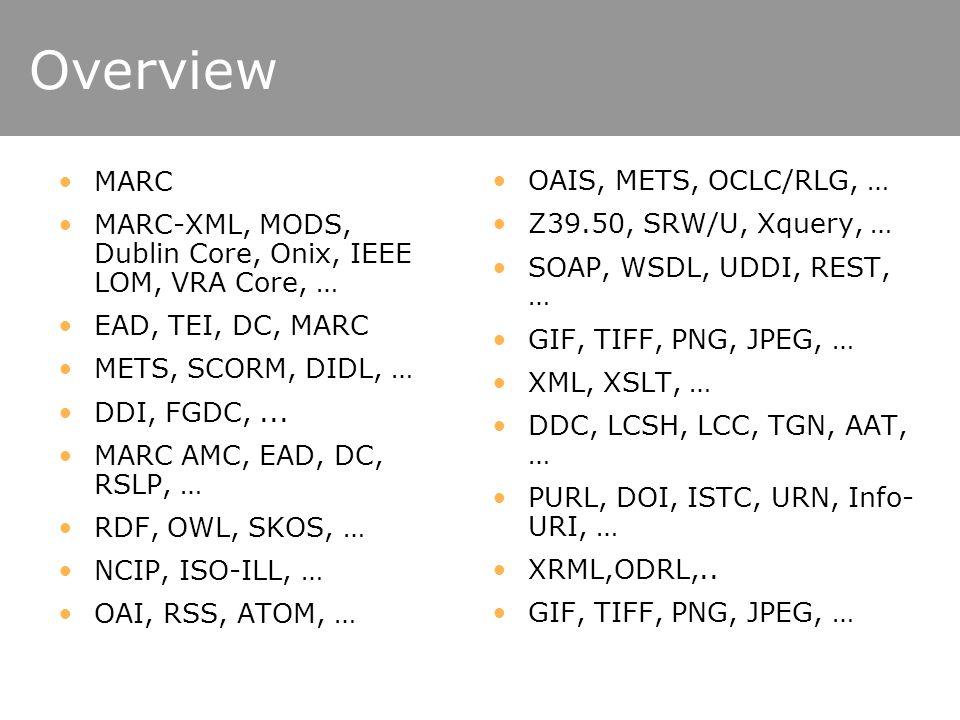 Overview MARC MARC-XML, MODS, Dublin Core, Onix, IEEE LOM, VRA Core, … EAD, TEI, DC, MARC METS, SCORM, DIDL, … DDI, FGDC,... MARC AMC, EAD, DC, RSLP,