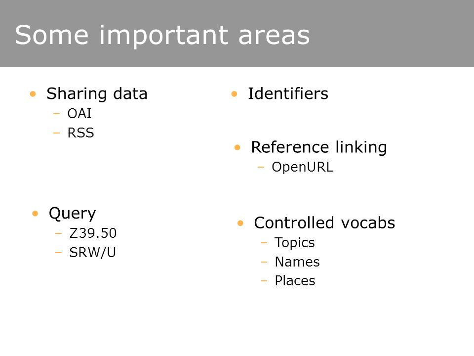 Some important areas Sharing data –OAI –RSS Identifiers Query –Z39.50 –SRW/U Reference linking –OpenURL Controlled vocabs –Topics –Names –Places