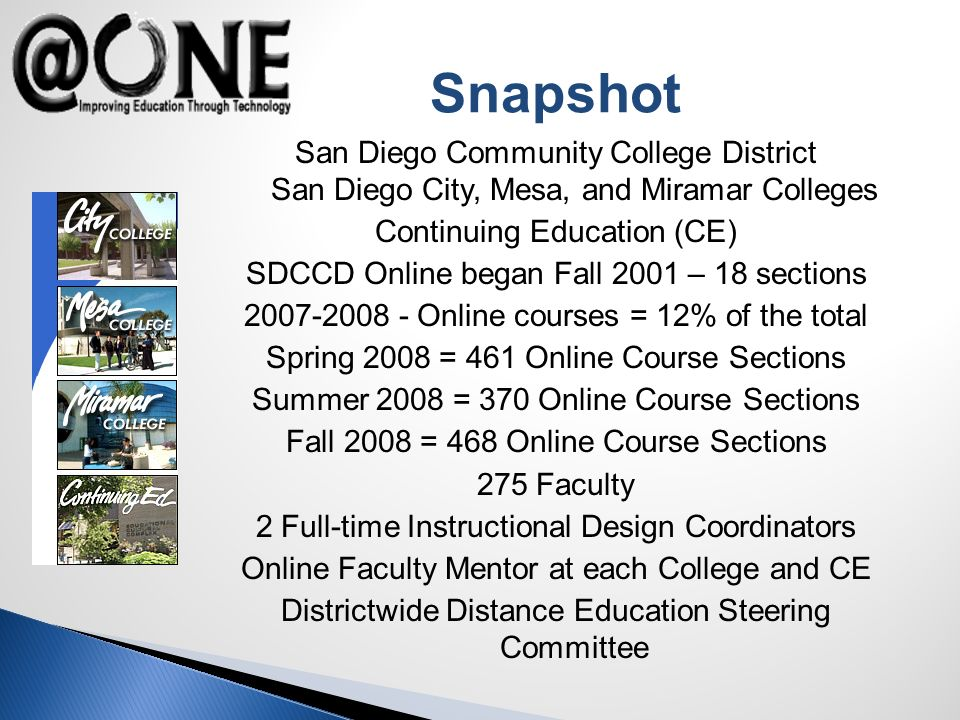 Snapshot San Diego Community College District San Diego City, Mesa, and Miramar Colleges Continuing Education (CE) SDCCD Online began Fall 2001 – 18 sections 2007-2008 - Online courses = 12% of the total Spring 2008 = 461 Online Course Sections Summer 2008 = 370 Online Course Sections Fall 2008 = 468 Online Course Sections 275 Faculty 2 Full-time Instructional Design Coordinators Online Faculty Mentor at each College and CE Districtwide Distance Education Steering Committee