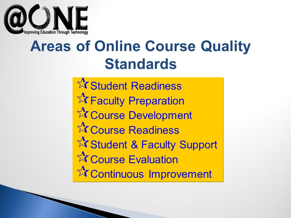 Areas of Online Course Quality Standards Student Readiness Faculty Preparation Course Development Course Readiness Student & Faculty Support Course Evaluation Continuous Improvement