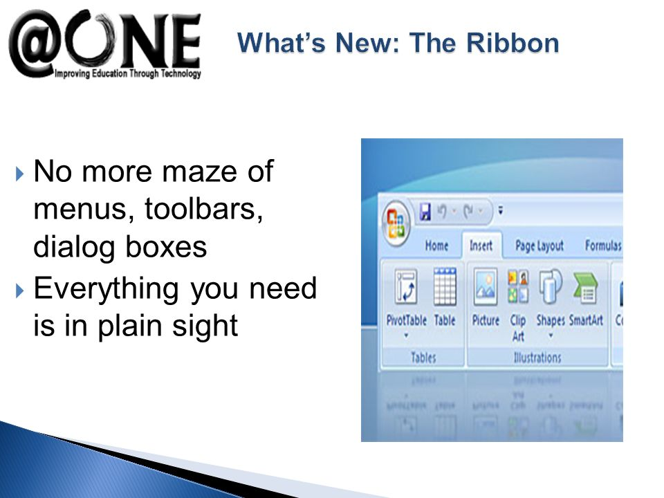 No more maze of menus, toolbars, dialog boxes Everything you need is in plain sight