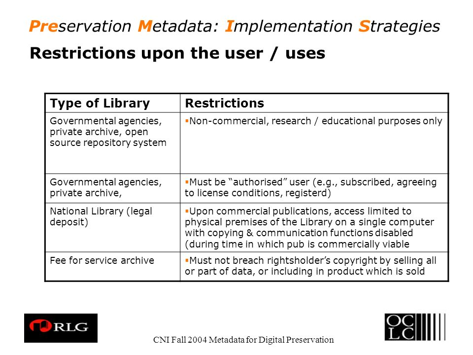 Preservation Metadata: Implementation Strategies CNI Fall 2004 Metadata for Digital Preservation Restrictions upon the user / uses Type of LibraryRest
