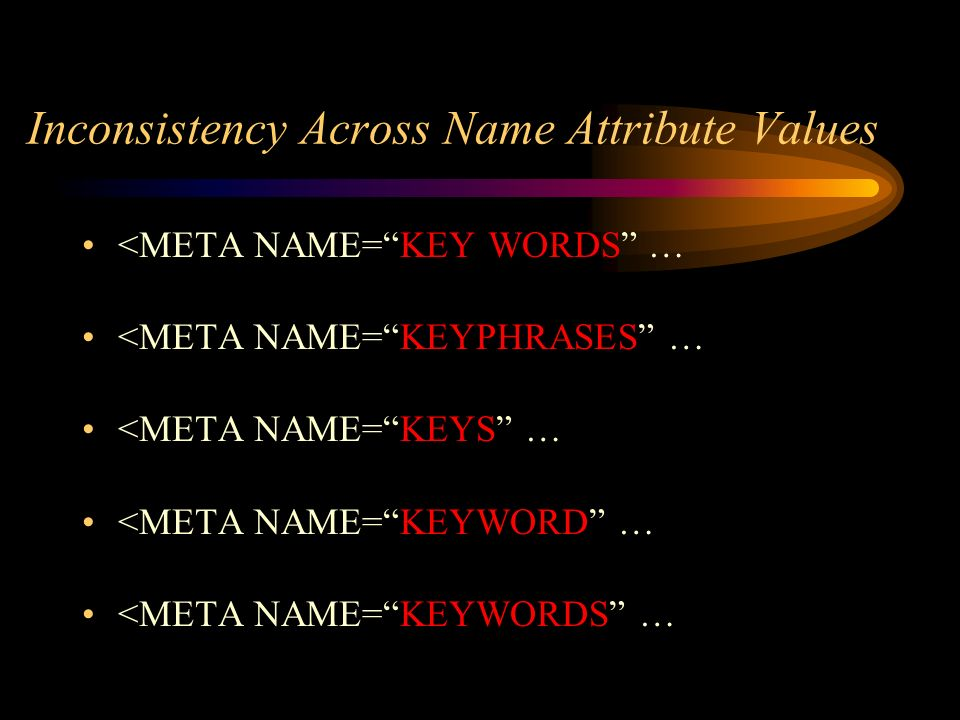 Inconsistency Across Name Attribute Values <META NAME=KEY WORDS … <META NAME=KEYPHRASES … <META NAME=KEYS … <META NAME=KEYWORD … <META NAME=KEYWORDS …