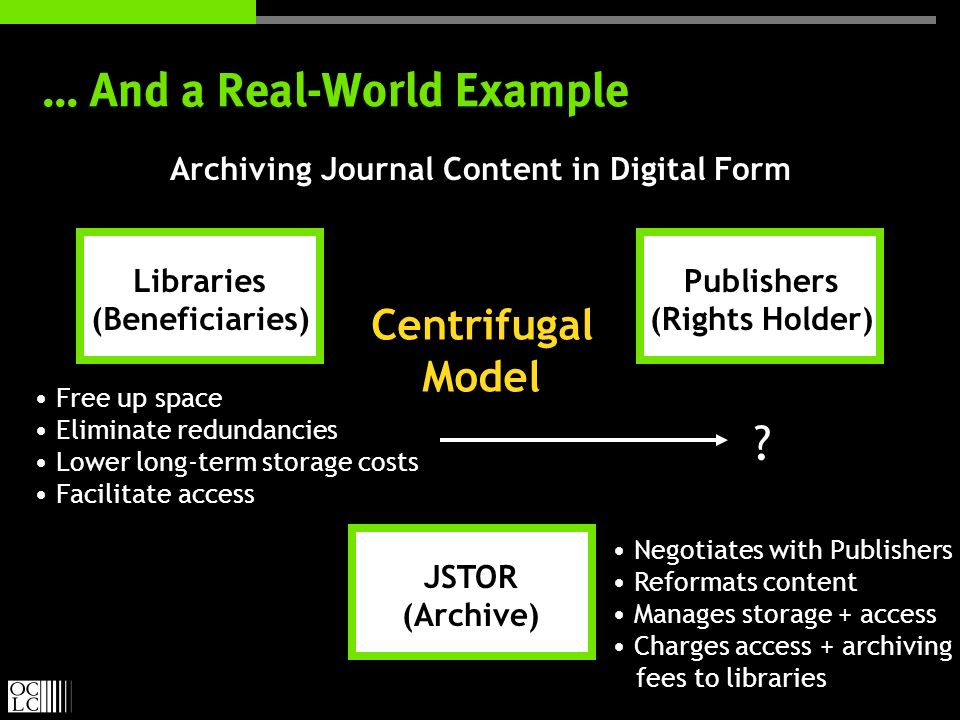 … And a Real-World Example Libraries (Beneficiaries) Publishers (Rights Holder) JSTOR (Archive) Free up space Eliminate redundancies Lower long-term s