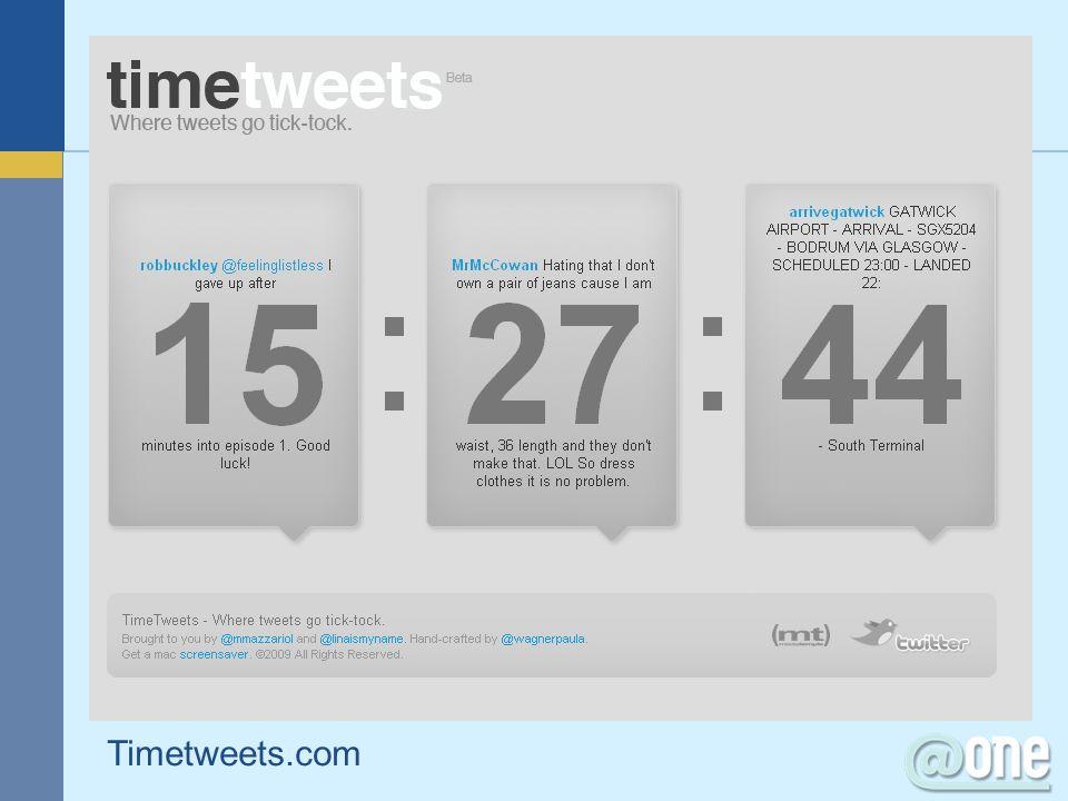 Timetweets.com