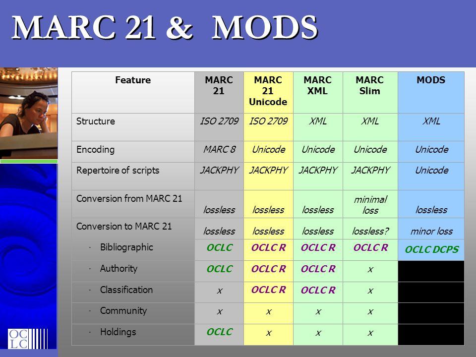 MARC 21 & MODS FeatureMARC 21 MARC 21 Unicode MARC XML MARC Slim MODS StructureISO 2709 XML EncodingMARC 8Unicode Repertoire of scriptsJACKPHY Unicode