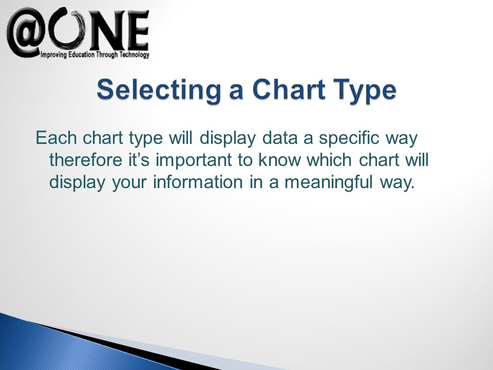 Each chart type will display data a specific way therefore its important to know which chart will display your information in a meaningful way.