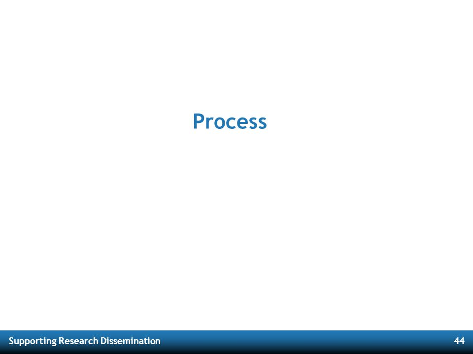 Supporting Research Dissemination44 Process