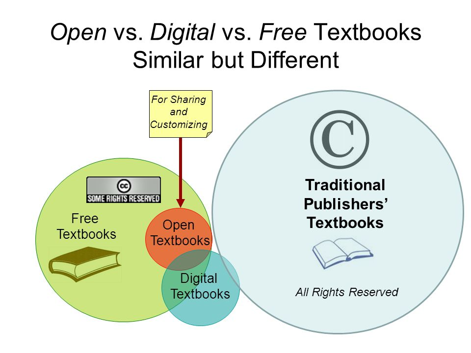 Open Textbooks Digital Textbooks Free Textbooks Open vs.