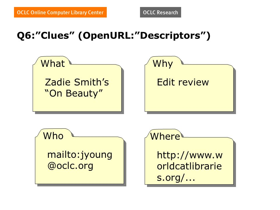 Q6:Clues (OpenURL:Descriptors) What Zadie Smiths On Beauty Where   orldcatlibrarie s.org/...