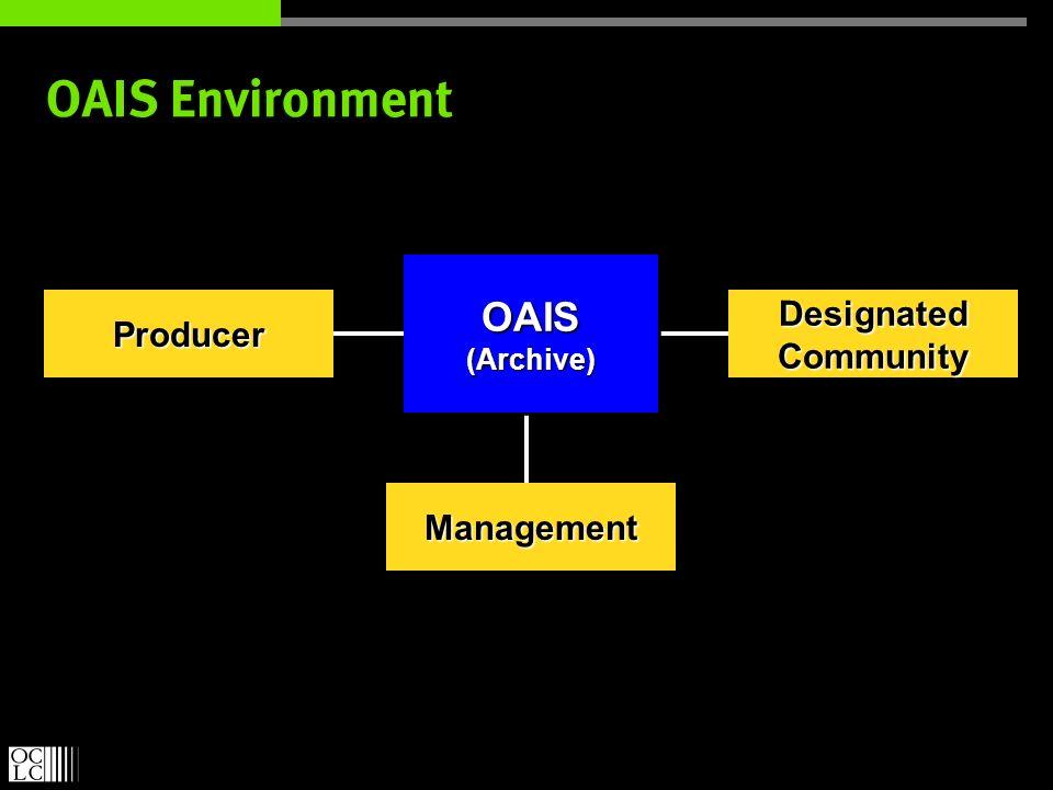 OAIS Environment OAIS(Archive)OAIS(Archive) ManagementManagement ProducerProducerConsumerConsumerDesignatedCommunityDesignatedCommunity OAIS(Archive)OAIS(Archive) DesignatedCommunityDesignatedCommunity