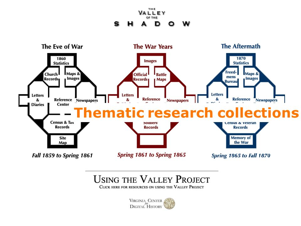 15 Thematic research collections