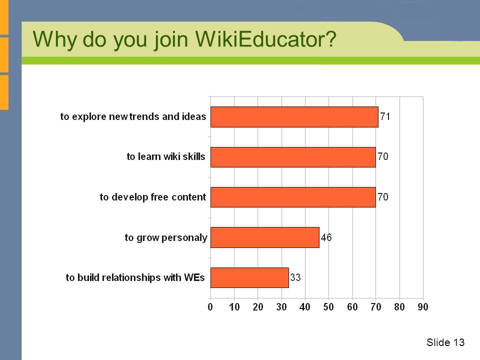 Why do you join WikiEducator Slide 13