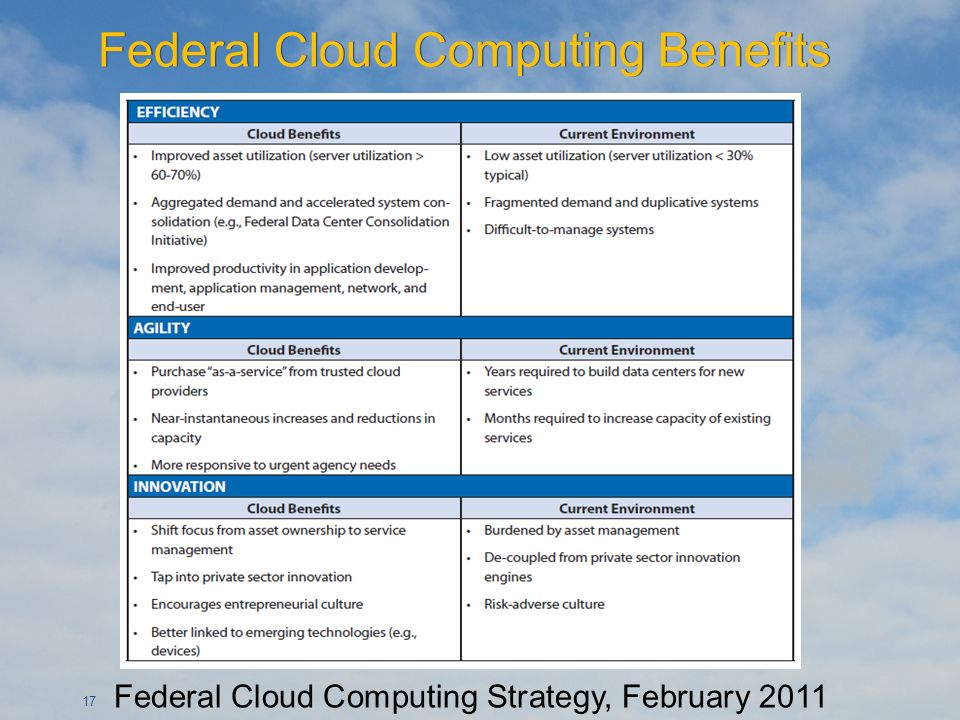 17 Federal Cloud Computing Strategy, February 2011