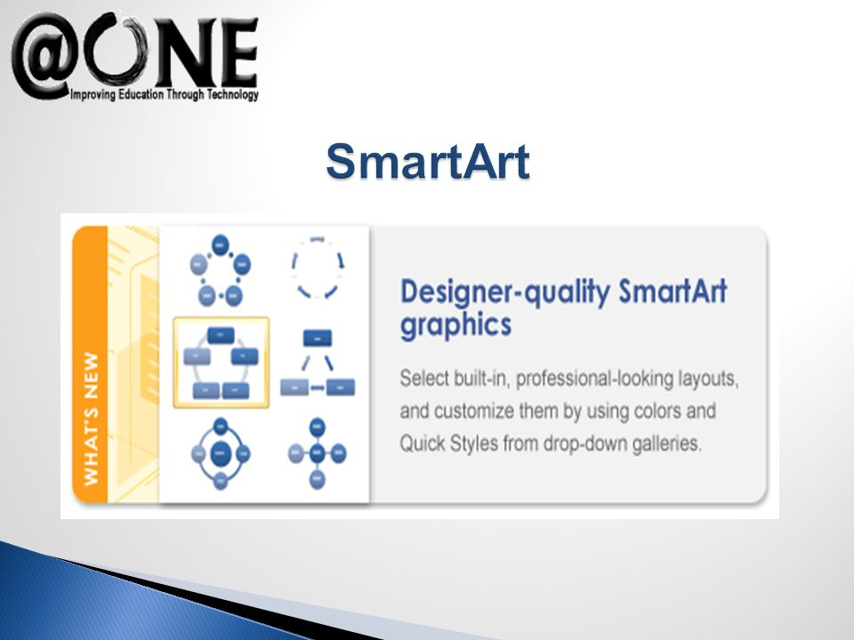 You can take an existing slide and turn it into SmartArt