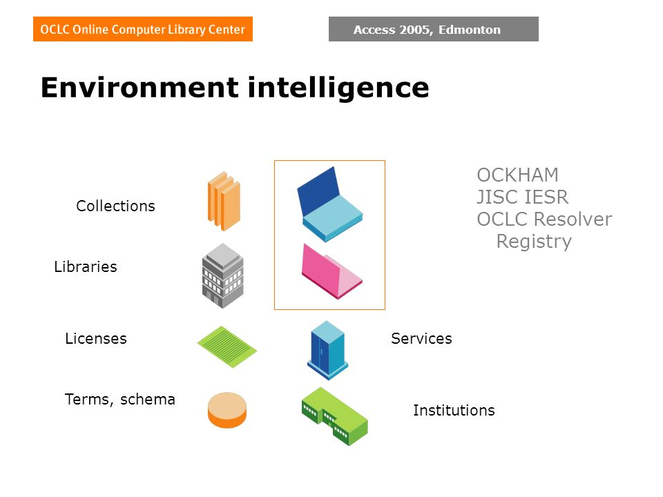 Access 2005, Edmonton Environment intelligence Collections Libraries Licenses Terms, schema Services Institutions OCKHAM JISC IESR OCLC Resolver Registry