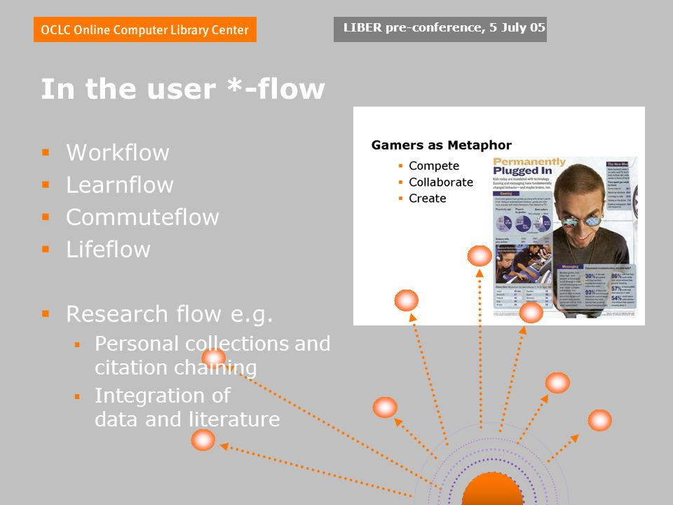 LIBER pre-conference, 5 July 05 In the user *-flow Workflow Learnflow Commuteflow Lifeflow Research flow e.g.