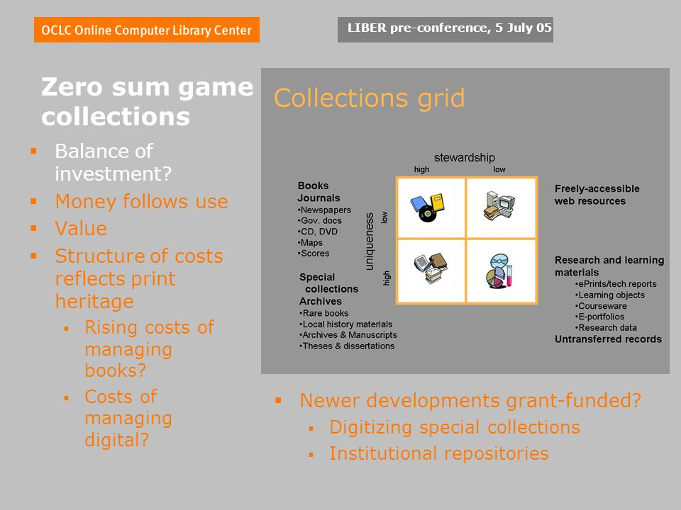 LIBER pre-conference, 5 July 05 Zero sum game 2 collections Balance of investment.