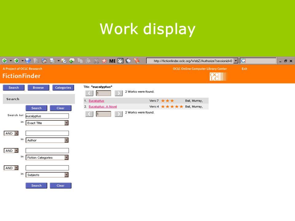 Work display