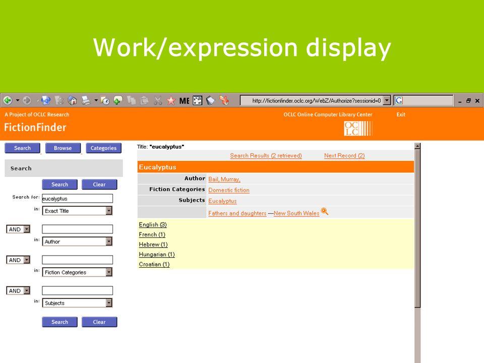 Work/expression display