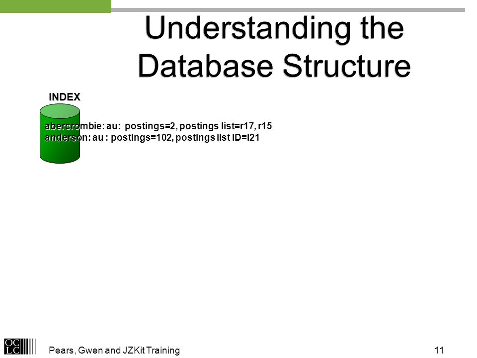 Pears, Gwen and JZKit Training11 Understanding the Database Structure INDEX abercrombie: au: postings=2, postings list=r17, r15 anderson: au : posting