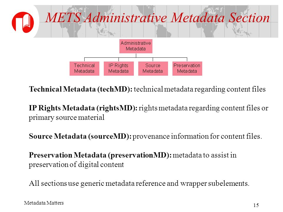 Metadata Matters 15 Technical Metadata (techMD): technical metadata regarding content files IP Rights Metadata (rightsMD): rights metadata regarding content files or primary source material Source Metadata (sourceMD): provenance information for content files.