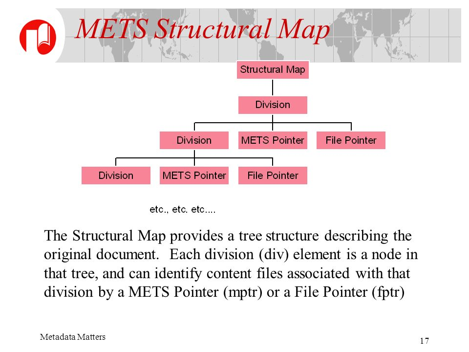 Metadata Matters 17 The Structural Map provides a tree structure describing the original document. Each division (div) element is a node in that tree,