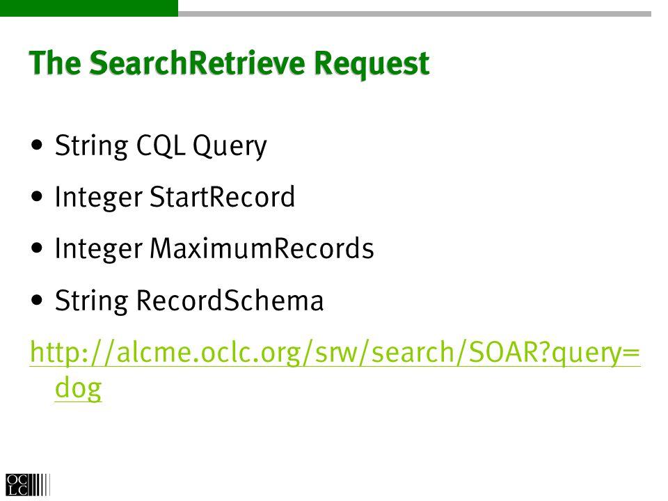The SearchRetrieve Response ResultSetReference – String resultSetName – Integer resultSetTimeToLive Integer numberOfRecords Records Diagnostics