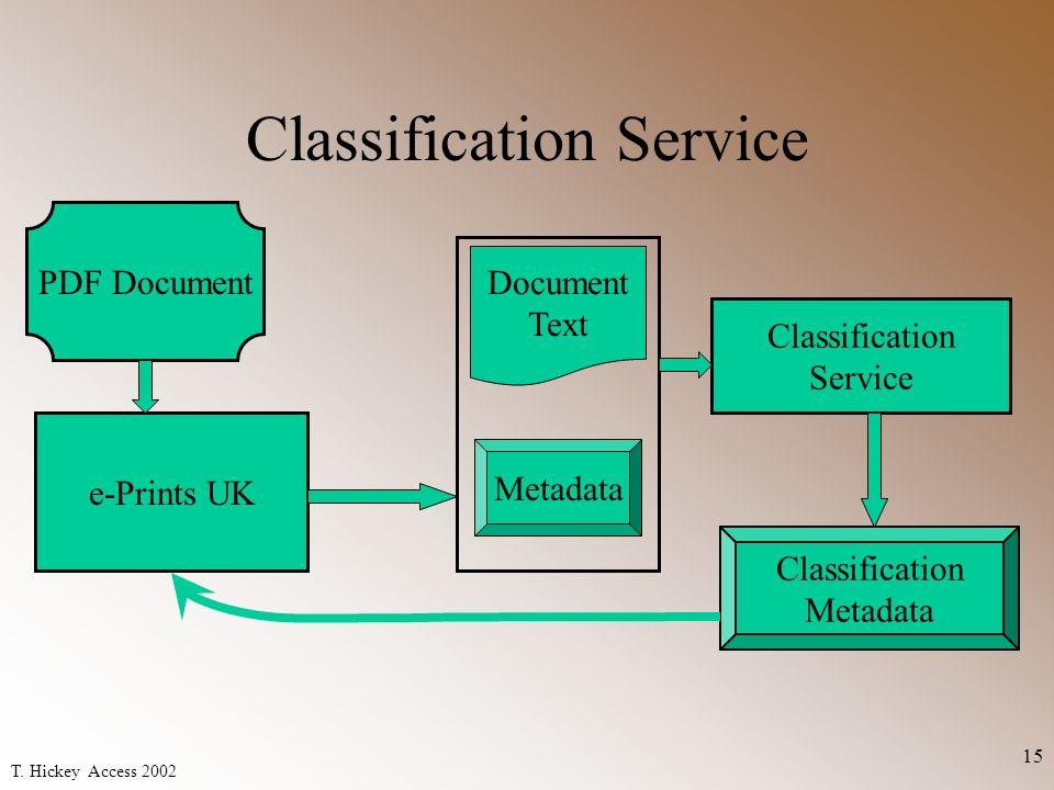 T. Hickey Access 2002 15 Classification Service Document Text Metadata PDF Document e-Prints UK Classification Service Classification Metadata