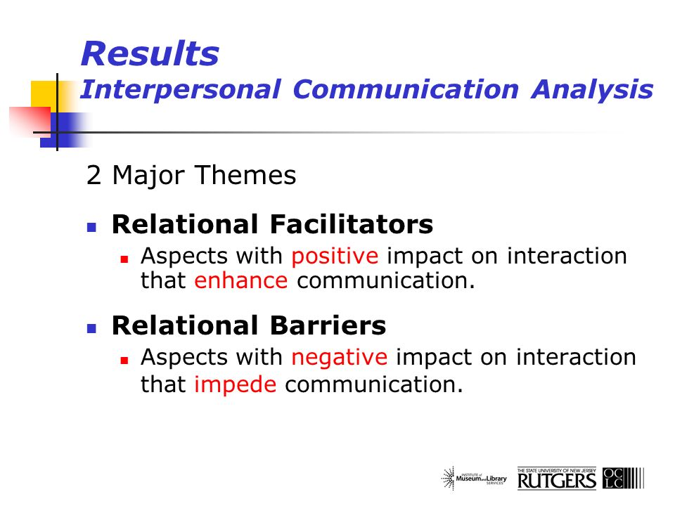 Results Interpersonal Communication Analysis 2 Major Themes Relational Facilitators Aspects with positive impact on interaction that enhance communica