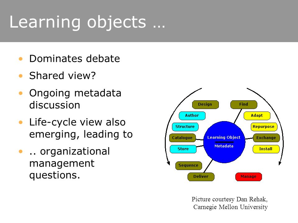 Learning objects … Dominates debate Shared view? Ongoing metadata discussion Life-cycle view also emerging, leading to.. organizational management que