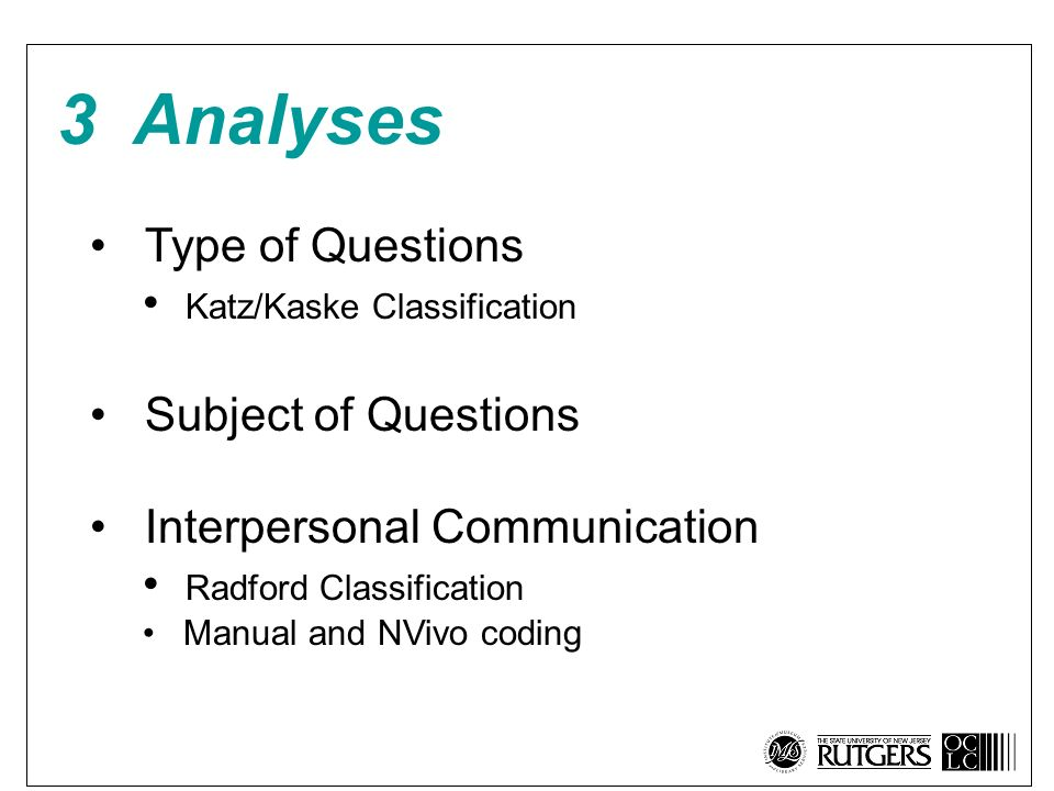 3 Analyses Type of Questions Katz/Kaske Classification Subject of Questions Interpersonal Communication Radford Classification Manual and NVivo coding