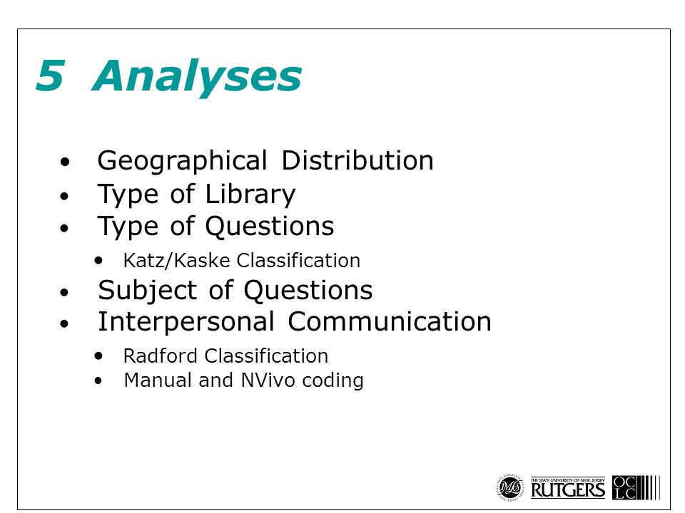 5 Analyses Geographical Distribution Type of Library Type of Questions Katz/Kaske Classification Subject of Questions Interpersonal Communication Radford Classification Manual and NVivo coding