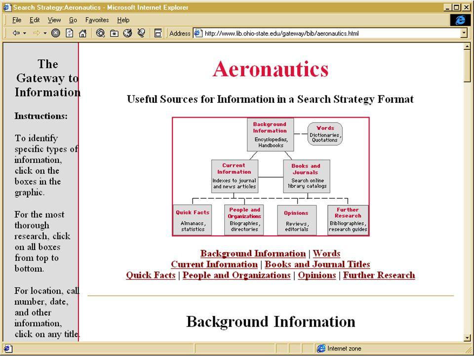Hickey2/12/201416 What Can be Automated u Link, page, site selection u Initial descriptions u Classification u Subject headings u Page creation u Link maintenance